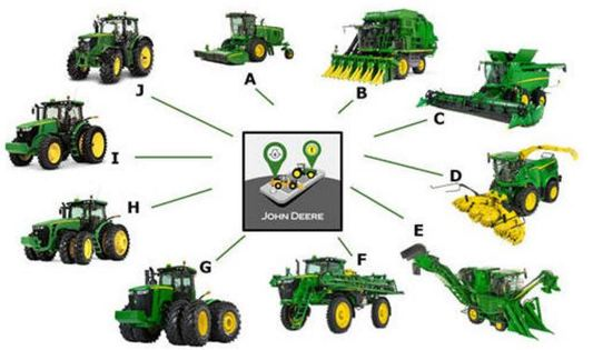 John Deere Service Advisor 2019 version 5.2 Free Downlead