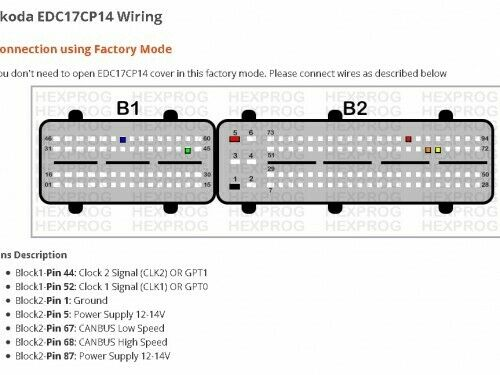ECU PINOUT 300+ for pcm flash, hextag IF YOU WANT READ OF TABLE 1 57 7